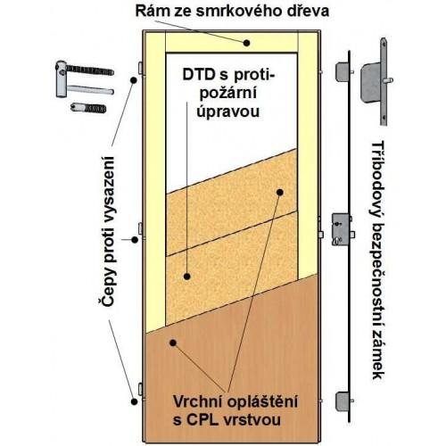 Bezpečnostní vchodové dveře do bytu BT2 II jakost SKLADEM 80L/197 CPL Bílá